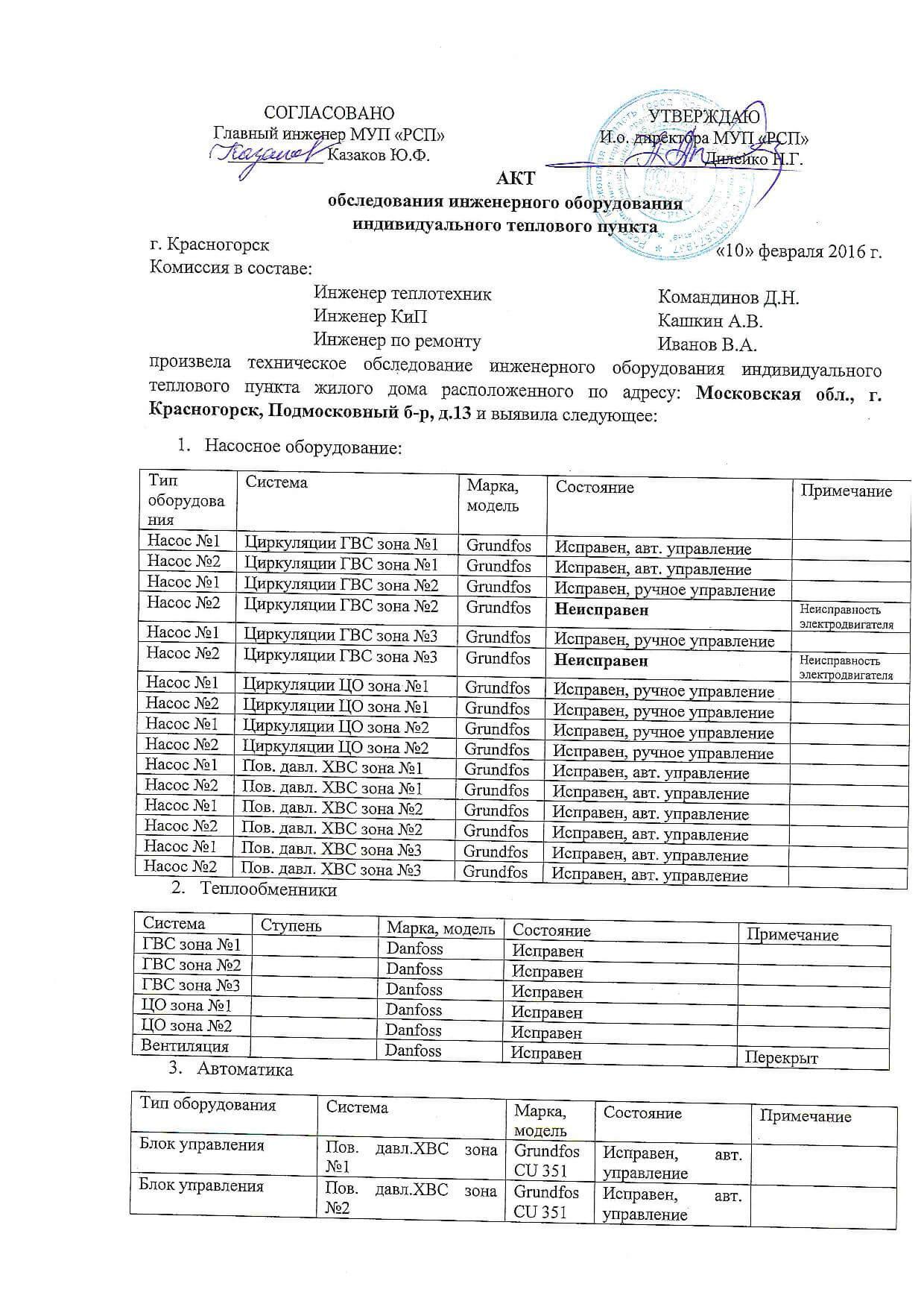 Опубликованы результаты обследования общего имущества МКД в Павшинской пойме